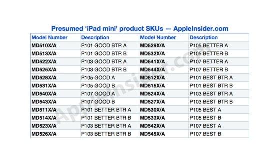 Apple iPad Mini - AppleInsider