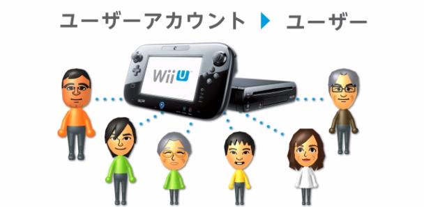 Resumen total de Nintendo Direct. Miiverse y el online de WiiU