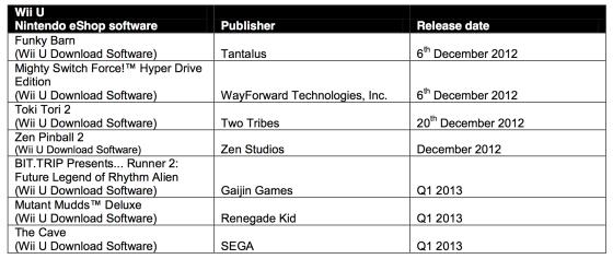 Fecha lanzamiento digital WiiU 2013