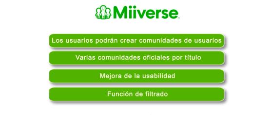 Actualizacion Miiverse
