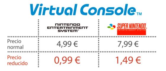 Precios Consola Virtual 00