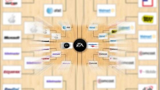 EA gana el WCIA 2013