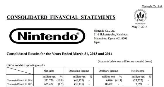 Cuenta Nintendo 2013_2014