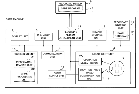 Patente cambia botones 04